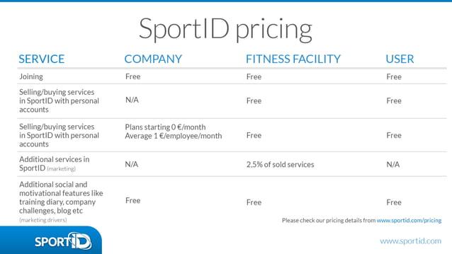 SportID investordeck