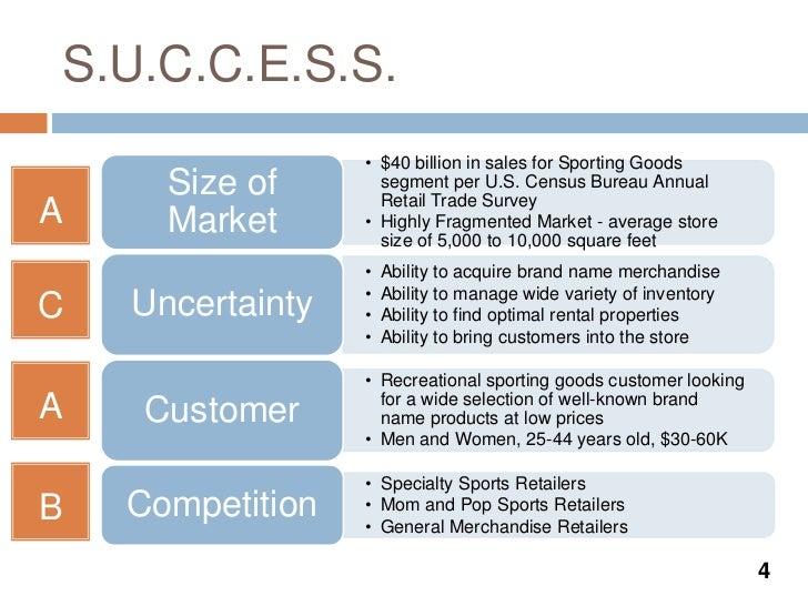 Sports business plan