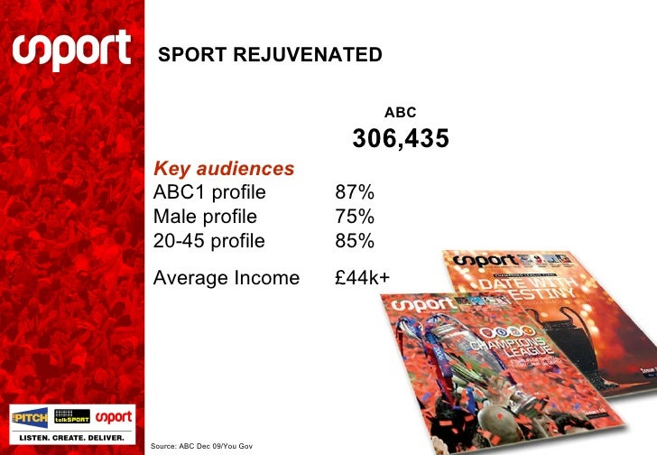 SPORT REJUVENATED  Source: ABC Jun – Dec 09/You Gov Key audiences ABC1 profile    87%  Male profile   75%  20-45 profile  ...