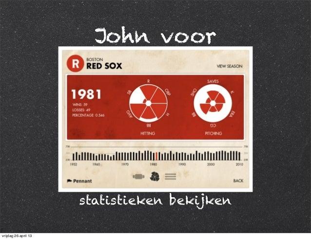 John voor statistieken bekijken vrijdag 26 april 13
