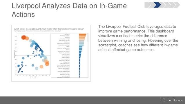 7 Ways Sports Teams Win With Sports Analytics