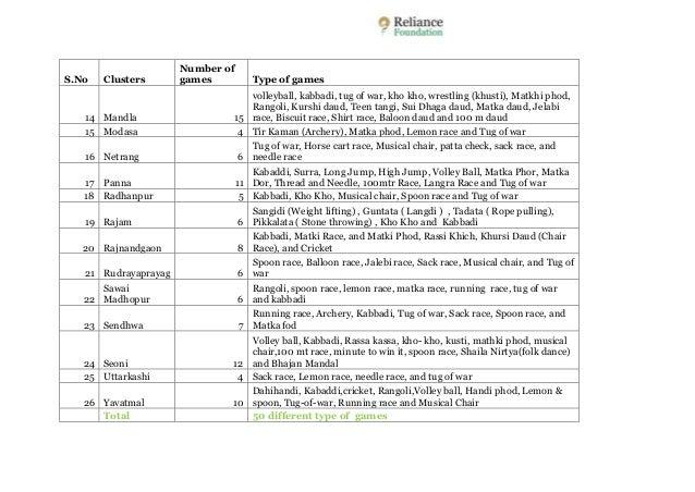 chess game rules in urdu pdf