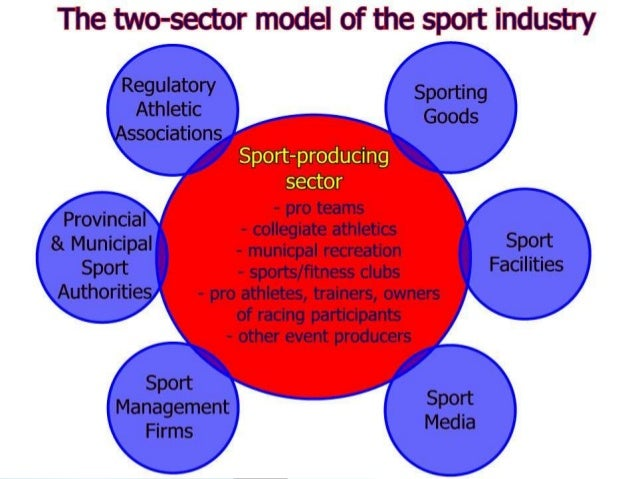sports managment Online sports management school for sports careers, sports jobs, and how to become a sports agent.