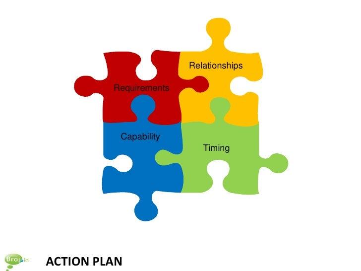 Sports Marketing Slide 3