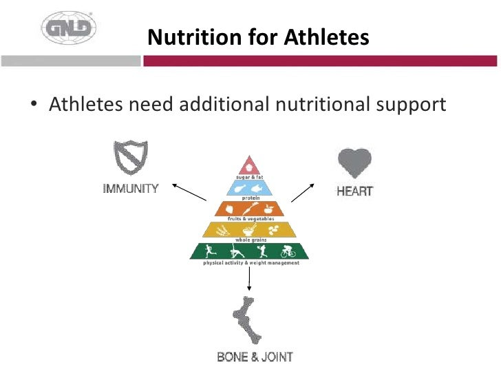 Nutrition for Athletes<br />Athletes need additional nutritional support<br />
