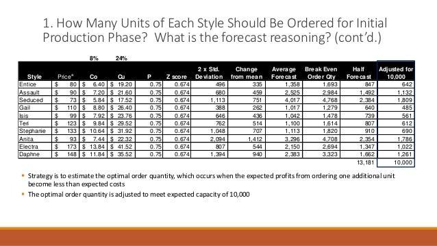 Sport obermeyer forecasting methodology