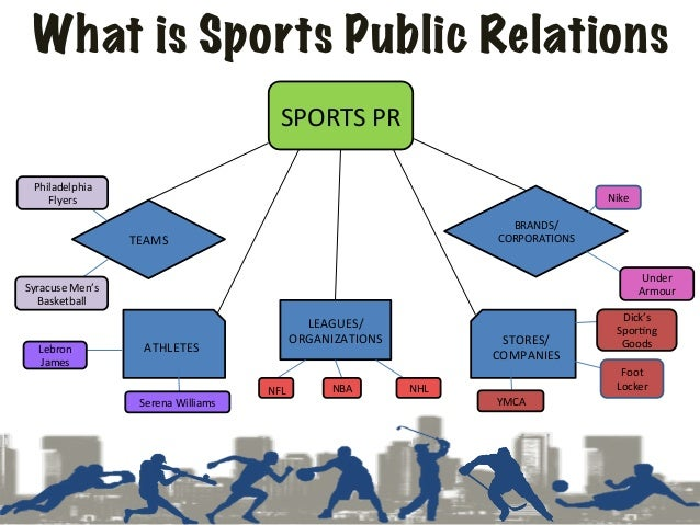 Public relations in sports