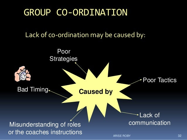 lack of cohesiveness in groups In this lesson, you'll learn about group cohesiveness, why it's important, and some consequences of a cohesive or non-cohesive group learn about.