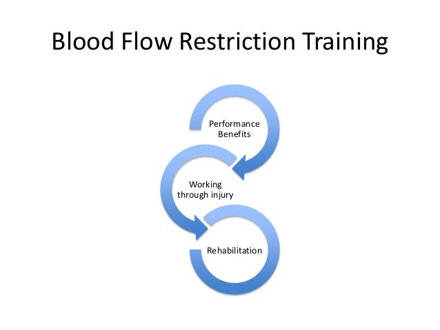 Sports Therapy Organisation Conference - Blood Flow ...