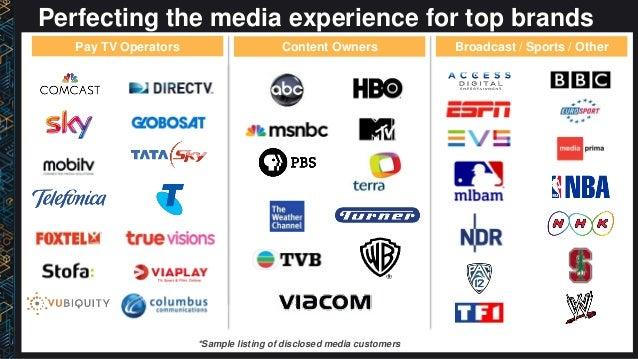 SPOT209) Raising the Bar on Video Streaming Quality Using AWS
