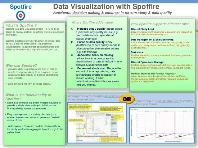 Use of Visualisations to Optimise Clinical Trials - Neill Barron