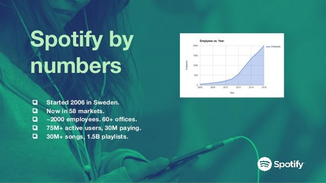 Spotify by numbers ❏ Started 2006 in Sweden. ❏ Now in 58 markets. ❏ ~2000 employees. 60+ offices. ❏ 75M+ active users, 30M...
