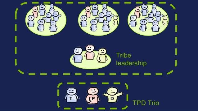 Network Organization