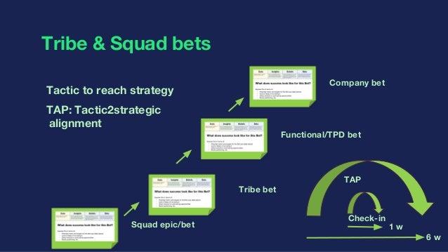 Verticals - a business unit Mission iOS dev Web dev Backend dev PO QA TA Design Analytics BD Marketing Android dev User re...