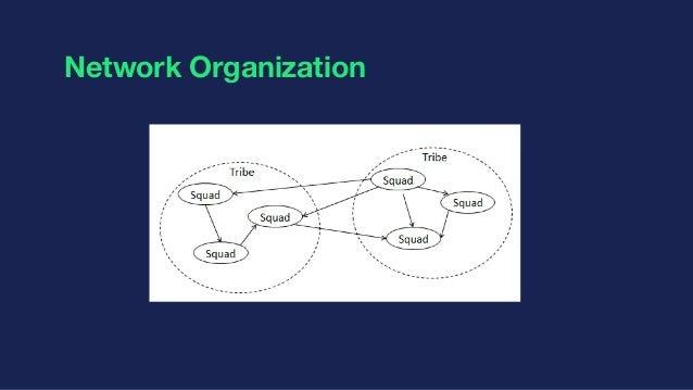 Autonomy enables Emergence towards Shared purpose