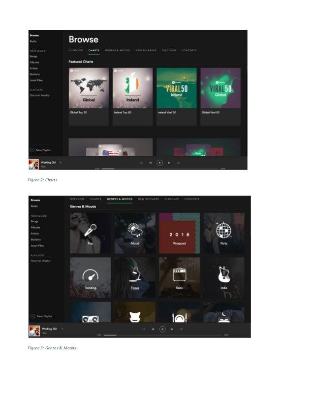 A Digital Marketing Strategy for Spotify