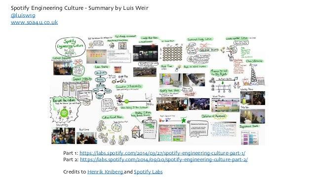 Part 1: https://labs.spotify.com/2014/03/27/spotify-engineering-culture-part-1/ Part 2: https://labs.spotify.com/2014/09/2...