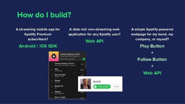 Spotify api user