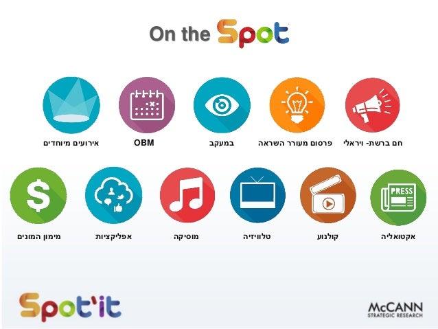 Spot'it- 3.5-7.5 -שבוע ראשון Slide 3