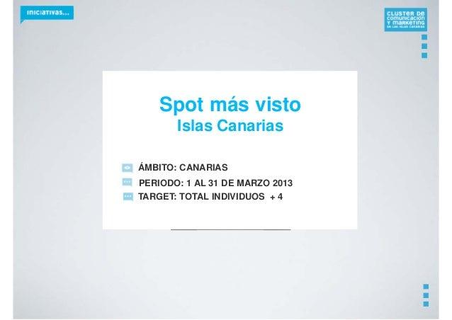 Spot más visto       Islas CanariasÁMBITO: CANARIASPERIODO: 1 AL 31 DE MARZO 2013TARGET: TOTAL INDIVIDUOS + 4