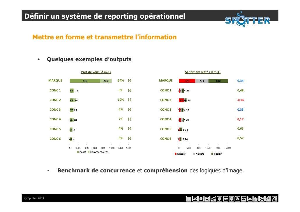 Définir un système de reporting opérationnel       Mettre en forme et transmettre l'information            •       Quelque...