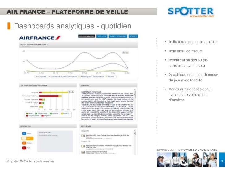 AIR FRANCE – PLATEFORME DE VEILLE     Dashboards analytiques - quotidien                                               In...