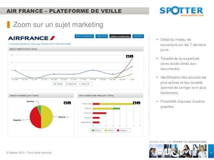 AIR FRANCE – PLATEFORME DE VEILLE     Zoom sur un sujet marketing                                             Détail du n...