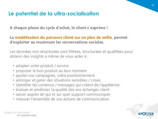 10 A chaque phase du cycle d'achat, le client s'exprime ! La modélisation du parcours client sur un plan de veille, permet...