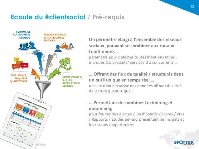 12 Ecoute du #clientsocial / Pré-requis Un périmètre élargi à l'ensemble des réseaux sociaux, pouvant se combiner aux cana...