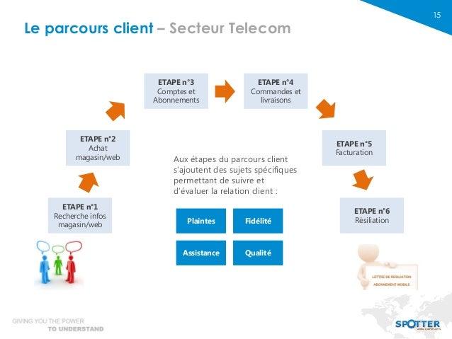 Fr Le Client Social Conf 233 Rence Au Printemps Des Etudes