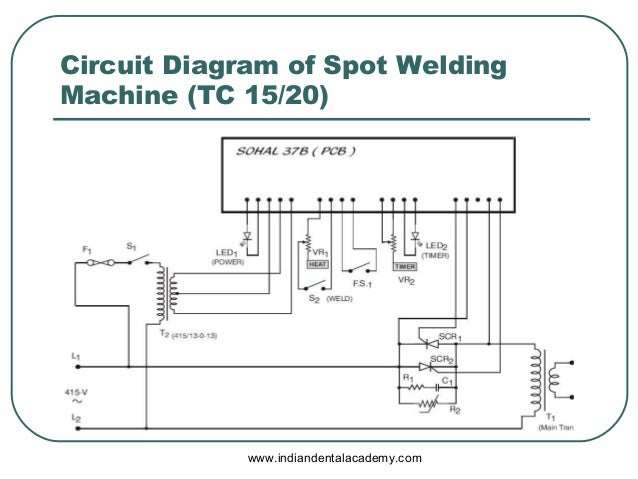 spot welding machine diagram inverter welding machine diagram
