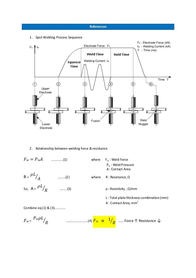 References 1. Spot Welding Process Sequence 2. Relationship between welding force & resistance 𝐹w = 𝑃w 𝐴 .............(1) ...