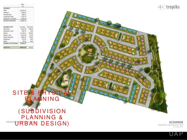 Spp 203 specialized archl services for Subdivision planning and design