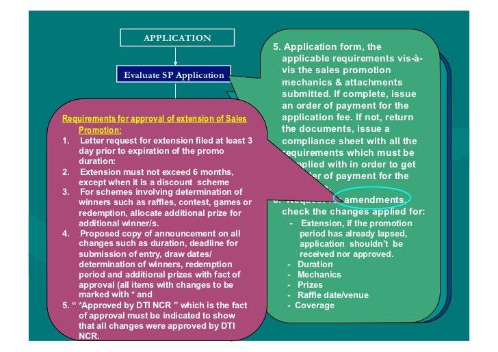 DTI Sales Promotion Permit Application Process