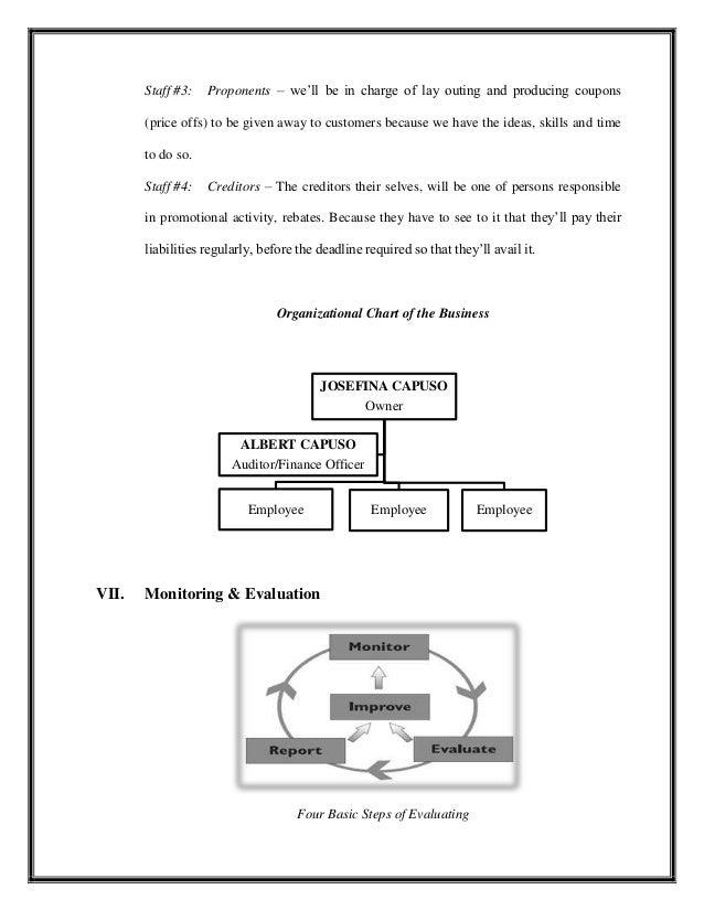 SlideShare  Promotion Proposal Sample