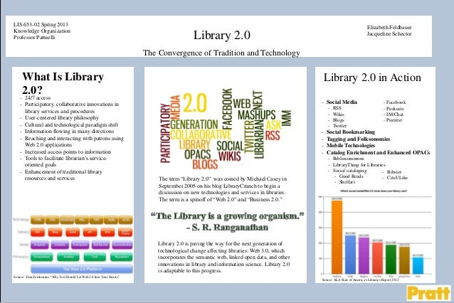 Library 2.0 The Convergence of Tradition and Technology LIS 653-02 Spring 2013 Knowledge Organization Professor Pattuelli ...