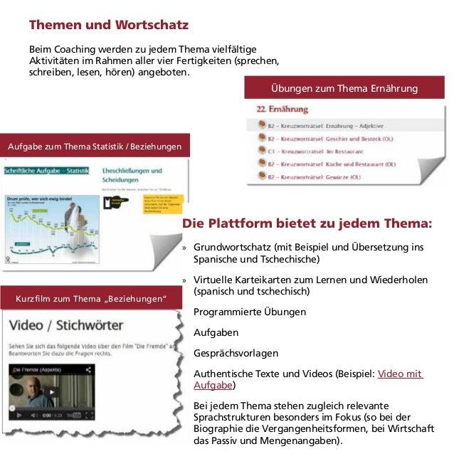 Sprachcoaching Deutsch Handbuch Zum Coaching