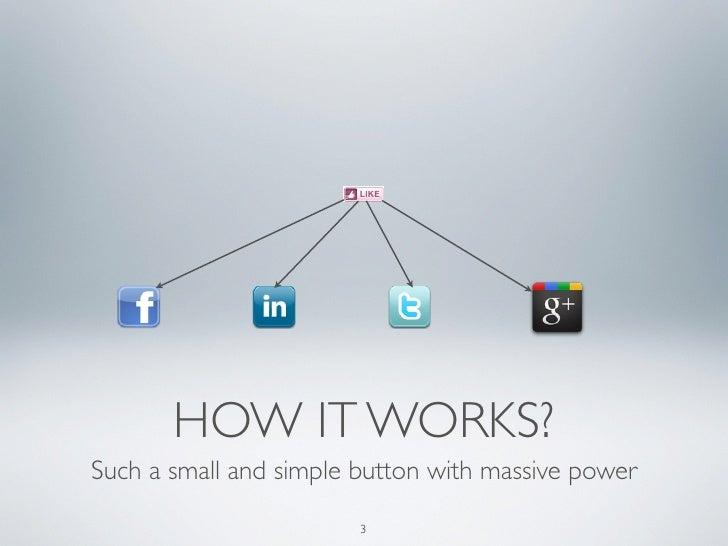 Spreadly - The Social Sharing Ad-Network Slide 3