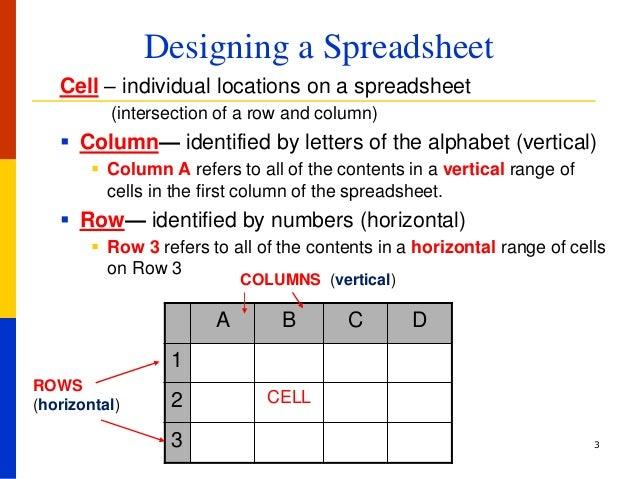 spreadsheet basics ppt. Black Bedroom Furniture Sets. Home Design Ideas