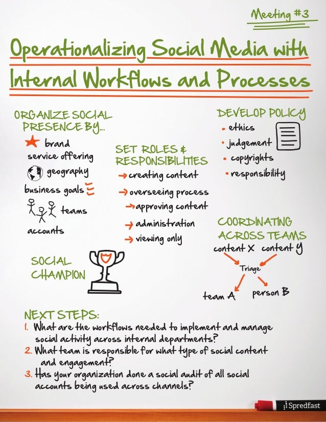 What can hrm do to help ensure the highest ethics in an organization