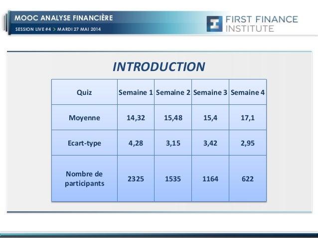 SESSION LIVE #4 MARDI 27 MAI 2014 MOOC ANALYSE FINANCIÈRE INTRODUCTION Quiz Semaine 1 Semaine 2 Semaine 3 Semaine 4 Moyenn...