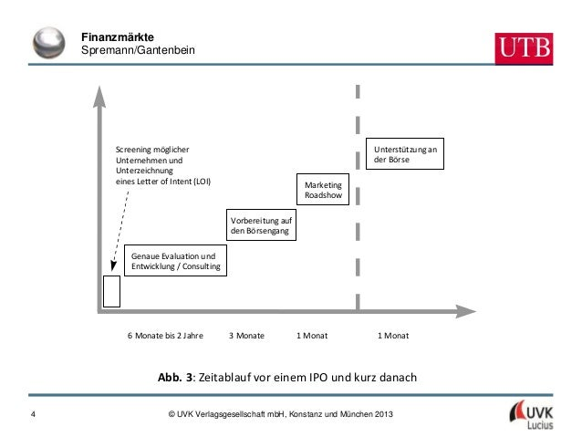 Foliensatz Finanzmärkte