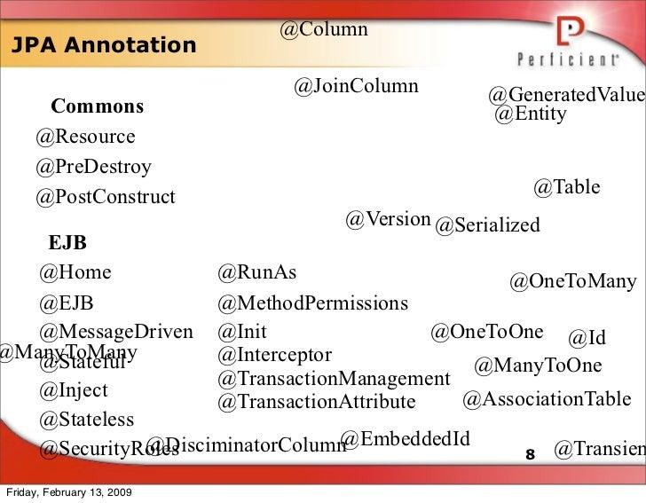 @Column  JPA Annotation                              @JoinColumn       @GeneratedValue       Commons                      ...