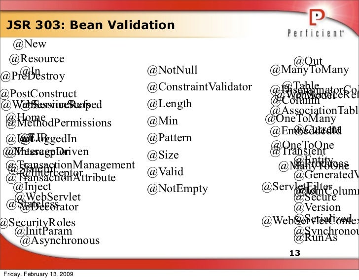 JSR 303: Bean Validation   @New  @Resource                                            @Out                                ...
