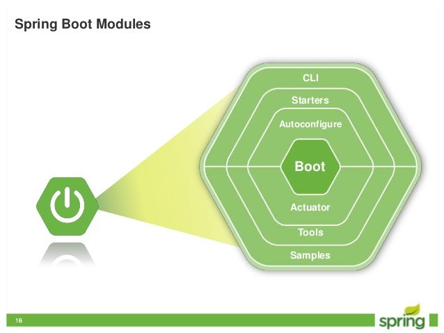 aaa36a5dbb334 Spring boot