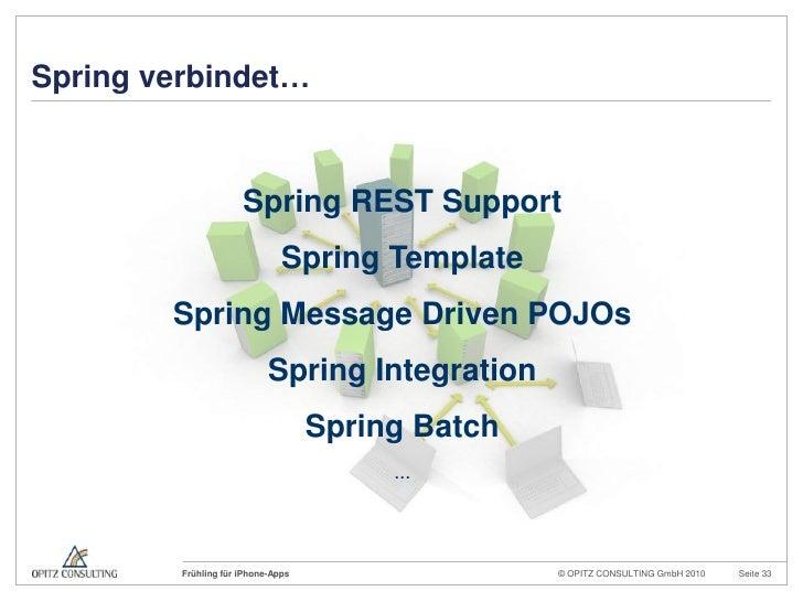 Spring verbindet…<br />Spring REST Support<br />Spring Template<br />Spring Message DrivenPOJOs<br />Spring Integration<br...