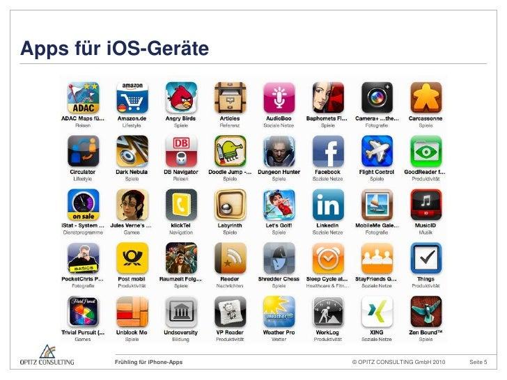Apps für iOS-Geräte<br />