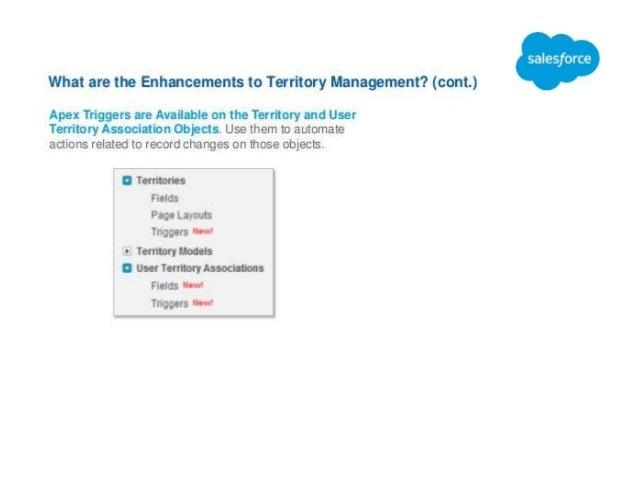 Salesforce Spring 15 Key releases