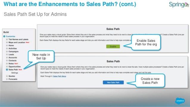 sales path salesforce