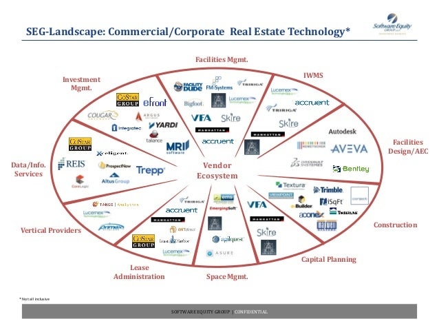 information technology solutions in real estate essay Mark fitzpatrick offers three tools that real estate agents can use to 3 tech innovations that solve real estate how these three nifty new solutions can.